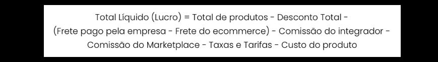 Custos E-commerce